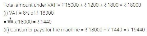 ML Aggarwal Class 10 Solutions for ICSE Maths Chapter 1 Value Added Tax Ex 1 2