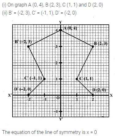 ML Aggarwal Class 10 Solutions for ICSE Maths Chapter 10 Reflection Chapter Test 6