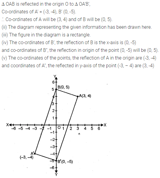 ML Aggarwal Class 10 Solutions for ICSE Maths Chapter 10 Reflection Chapter Test 7