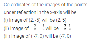 ML Aggarwal Class 10 Solutions for ICSE Maths Chapter 10 Reflection Ex 10 1