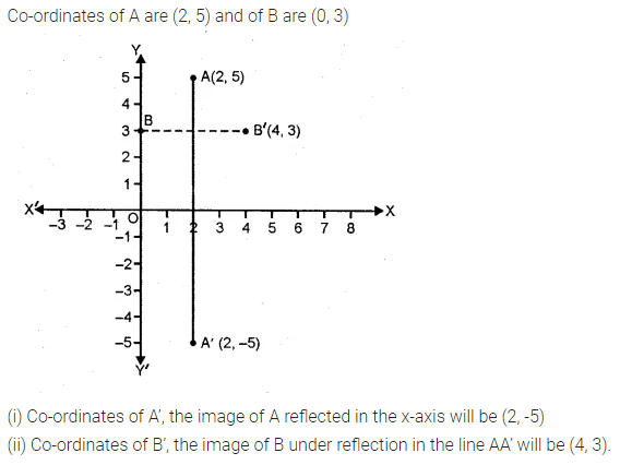 ML Aggarwal Class 10 Solutions for ICSE Maths Chapter 10 Reflection Ex 10 21