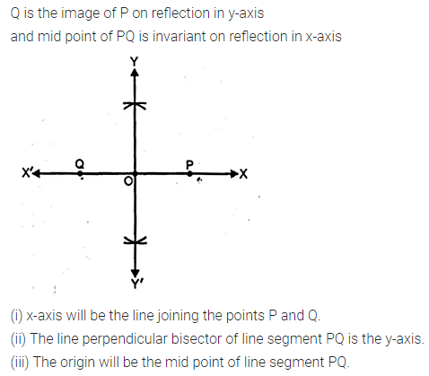 ML Aggarwal Class 10 Solutions for ICSE Maths Chapter 10 Reflection Ex 10 27