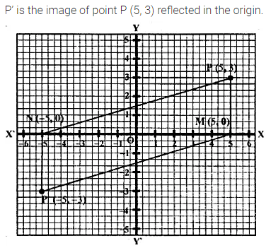 ML Aggarwal Class 10 Solutions for ICSE Maths Chapter 10 Reflection Ex 10 32