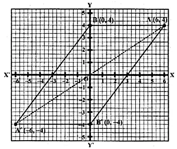 ML Aggarwal Class 10 Solutions for ICSE Maths Chapter 10 Reflection Ex 10 36