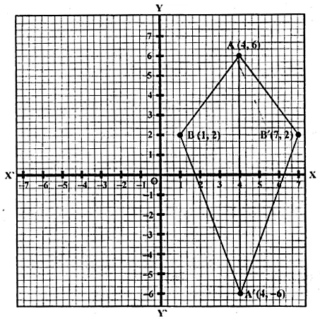 ML Aggarwal Class 10 Solutions for ICSE Maths Chapter 10 Reflection Ex 10 37