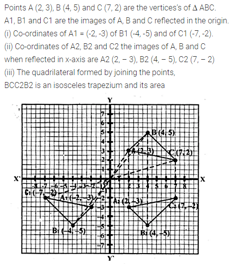 ML Aggarwal Class 10 Solutions for ICSE Maths Chapter 10 Reflection Ex 10 38