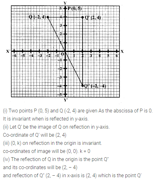 ML Aggarwal Class 10 Solutions for ICSE Maths Chapter 10 Reflection Ex 10 41