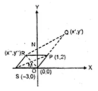 ML Aggarwal Class 10 Solutions for ICSE Maths Chapter 11 Section Formula Chapter Test 24
