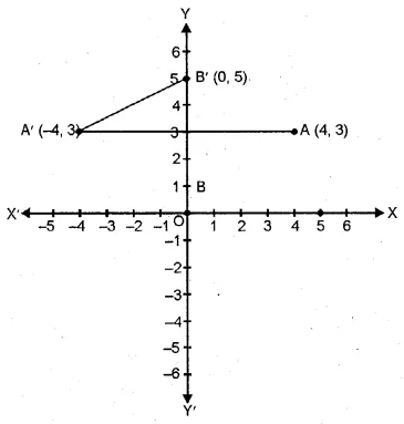 ML Aggarwal Class 10 Solutions for ICSE Maths Chapter 11 Section Formula Chapter Test 3