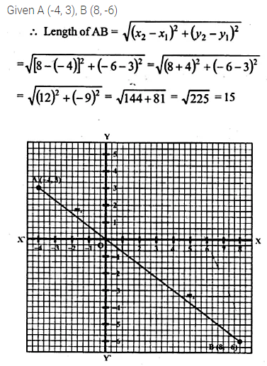 ML Aggarwal Class 10 Solutions for ICSE Maths Chapter 11 Section Formula Ex 11 22