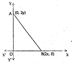 ML Aggarwal Class 10 Solutions for ICSE Maths Chapter 11 Section Formula MCQS 8