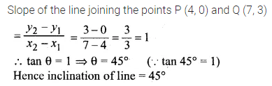 ML Aggarwal Class 10 Solutions for ICSE Maths Chapter 12 Equation of a Straight Line Chapter Test 6