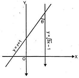 ML Aggarwal Class 10 Solutions for ICSE Maths Chapter 12 Equation of a Straight Line Ex 12.1 10