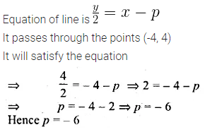 ML Aggarwal Class 10 Solutions for ICSE Maths Chapter 12 Equation of a Straight Line Ex 12.1 12