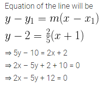 ML Aggarwal Class 10 Solutions for ICSE Maths Chapter 12 Equation of a Straight Line Ex 12.1 16