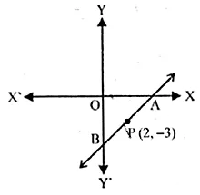 ML Aggarwal Class 10 Solutions for ICSE Maths Chapter 12 Equation of a Straight Line Ex 12.1 33
