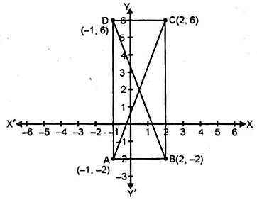 ML Aggarwal Class 10 Solutions for ICSE Maths Chapter 12 Equation of a Straight Line Ex 12.1 35
