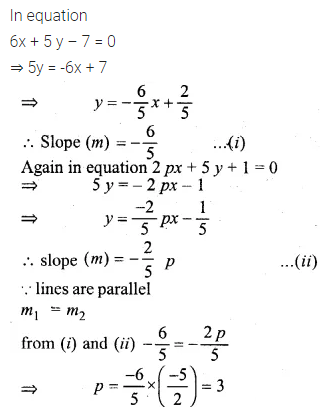 ML Aggarwal Class 10 Solutions for ICSE Maths Chapter 12 Equation of a Straight Line Ex 12.2 2