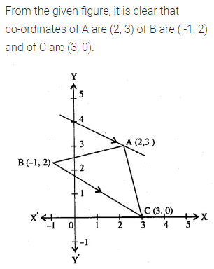 ML Aggarwal Class 10 Solutions for ICSE Maths Chapter 12 Equation of a Straight Line Ex 12.2 35
