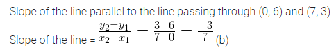 ML Aggarwal Class 10 Solutions for ICSE Maths Chapter 12 Equation of a Straight Line MCQS 8