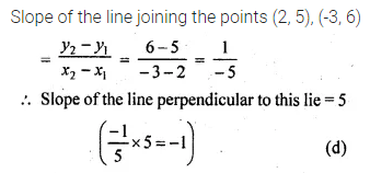 ML Aggarwal Class 10 Solutions for ICSE Maths Chapter 12 Equation of a Straight Line MCQS 9