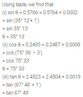 ML Aggarwal Class 10 Solutions for ICSE Maths Chapter 19 Trigonometric Tables Chapter Test 2