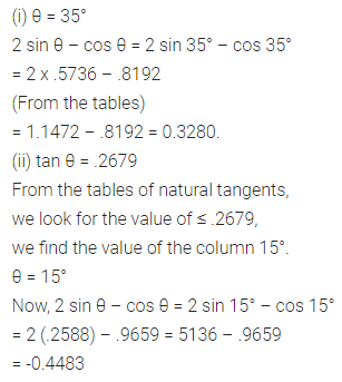 ML Aggarwal Class 10 Solutions for ICSE Maths Chapter 19 Trigonometric Tables Ex 19 10