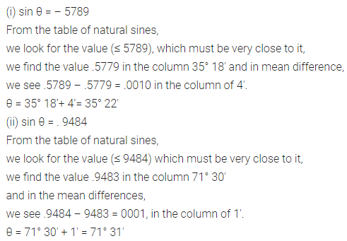ML Aggarwal Class 10 Solutions for ICSE Maths Chapter 19 Trigonometric Tables Ex 19 4