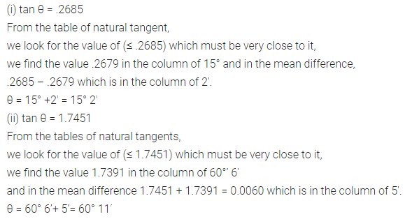 ML Aggarwal Class 10 Solutions for ICSE Maths Chapter 19 Trigonometric Tables Ex 19 7