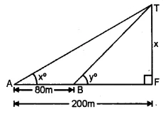 ML Aggarwal Class 10 Solutions for ICSE Maths Chapter 20 Heights and Distances Ex 20 30