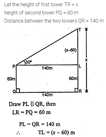 ML Aggarwal Class 10 Solutions for ICSE Maths Chapter 20 Heights and Distances Ex 20 35