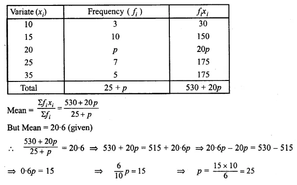 ML Aggarwal Class 10 Solutions for ICSE Maths Chapter 21 Measures of Central Tendency Chapter Test 10