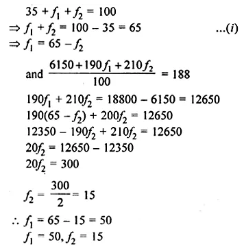 ML Aggarwal Class 10 Solutions for ICSE Maths Chapter 21 Measures of Central Tendency Chapter Test 21