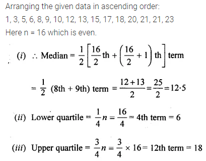 ML Aggarwal Class 10 Solutions for ICSE Maths Chapter 21 Measures of Central Tendency Chapter Test 28