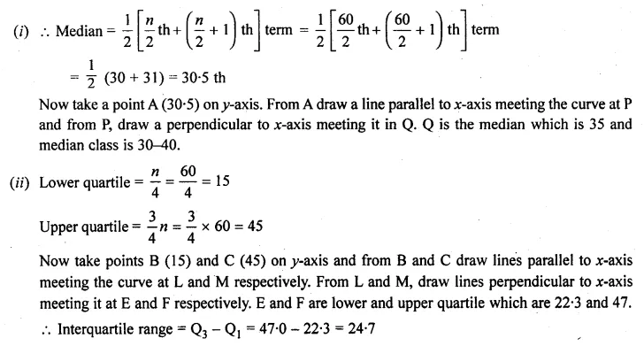 ML Aggarwal Class 10 Solutions for ICSE Maths Chapter 21 Measures of Central Tendency Chapter Test 36