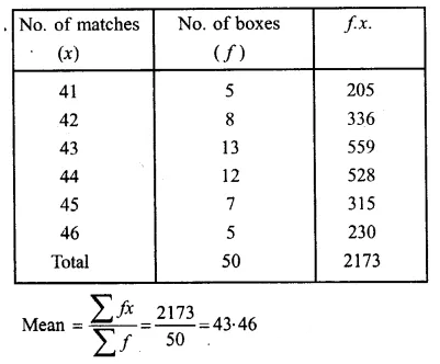 ML Aggarwal Class 10 Solutions for ICSE Maths Chapter 21 Measures of Central Tendency Chapter Test 6