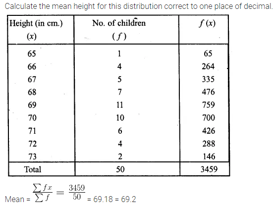 ML Aggarwal Class 10 Solutions for ICSE Maths Chapter 21 Measures of Central Tendency Chapter Test 8