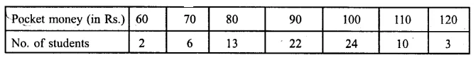 ML Aggarwal Class 10 Solutions for ICSE Maths Chapter 21 Measures of Central Tendency Ex 21.1 11