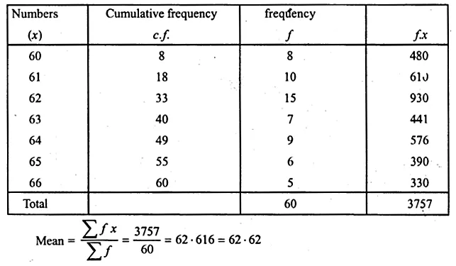 ML Aggarwal Class 10 Solutions for ICSE Maths Chapter 21 Measures of Central Tendency Ex 21.1 16