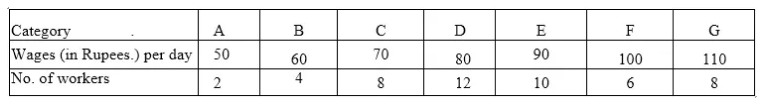 ML Aggarwal Class 10 Solutions for ICSE Maths Chapter 21 Measures of Central Tendency Ex 21.1 17