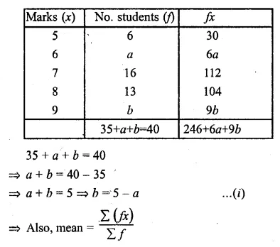 ML Aggarwal Class 10 Solutions for ICSE Maths Chapter 21 Measures of Central Tendency Ex 21.1 24