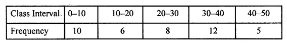 ML Aggarwal Class 10 Solutions for ICSE Maths Chapter 21 Measures of Central Tendency Ex 21.1 26