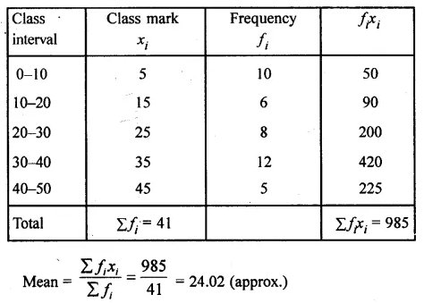 ML Aggarwal Class 10 Solutions for ICSE Maths Chapter 21 Measures of Central Tendency Ex 21.1 27