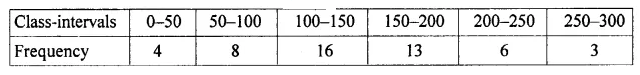 ML Aggarwal Class 10 Solutions for ICSE Maths Chapter 21 Measures of Central Tendency Ex 21.1 32