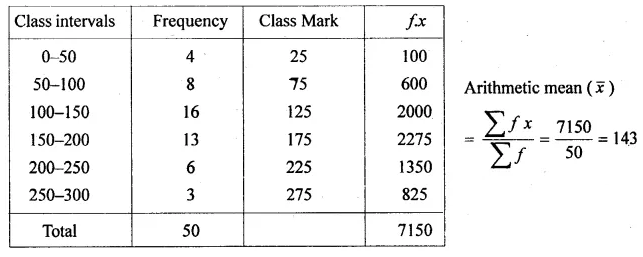ML Aggarwal Class 10 Solutions for ICSE Maths Chapter 21 Measures of Central Tendency Ex 21.1 33