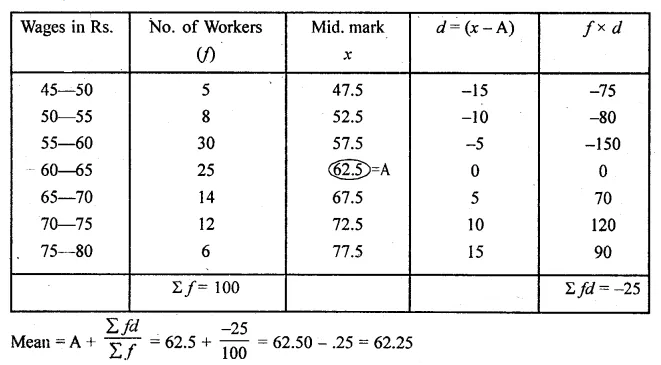 ML Aggarwal Class 10 Solutions for ICSE Maths Chapter 21 Measures of Central Tendency Ex 21.1 35