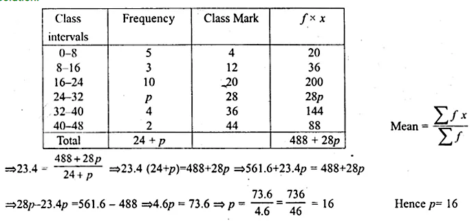 ML Aggarwal Class 10 Solutions for ICSE Maths Chapter 21 Measures of Central Tendency Ex 21.1 41