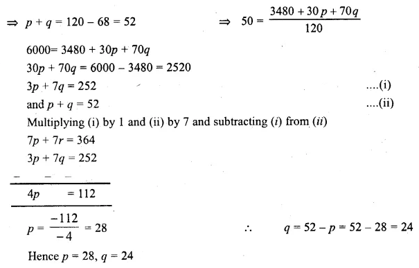 ML Aggarwal Class 10 Solutions for ICSE Maths Chapter 21 Measures of Central Tendency Ex 21.1 46