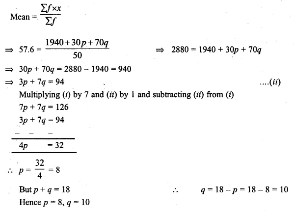 ML Aggarwal Class 10 Solutions for ICSE Maths Chapter 21 Measures of Central Tendency Ex 21.1 49