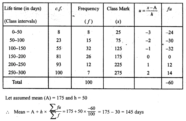 ML Aggarwal Class 10 Solutions for ICSE Maths Chapter 21 Measures of Central Tendency Ex 21.1 51